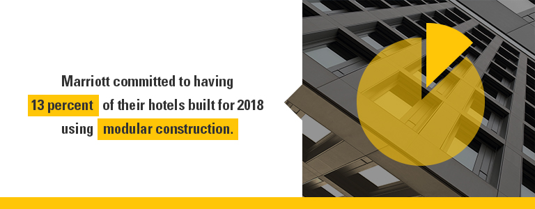 marriott committed to having 13 percent of hotels built for 2018 using modular construction